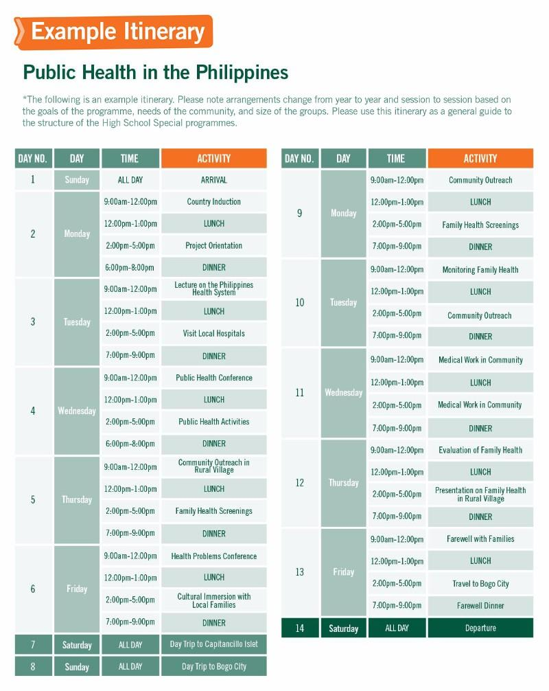 Short-term Special Volunteer Trips with Public Health in the Philippines